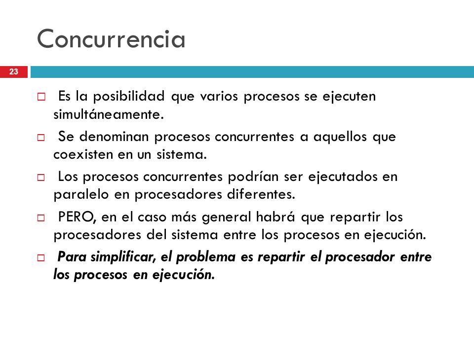 Concurrencia Es la posibilidad que varios procesos se ejecuten simultáneamente.