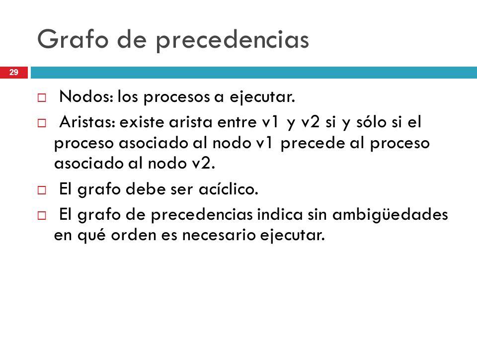 Grafo de precedencias Nodos: los procesos a ejecutar.