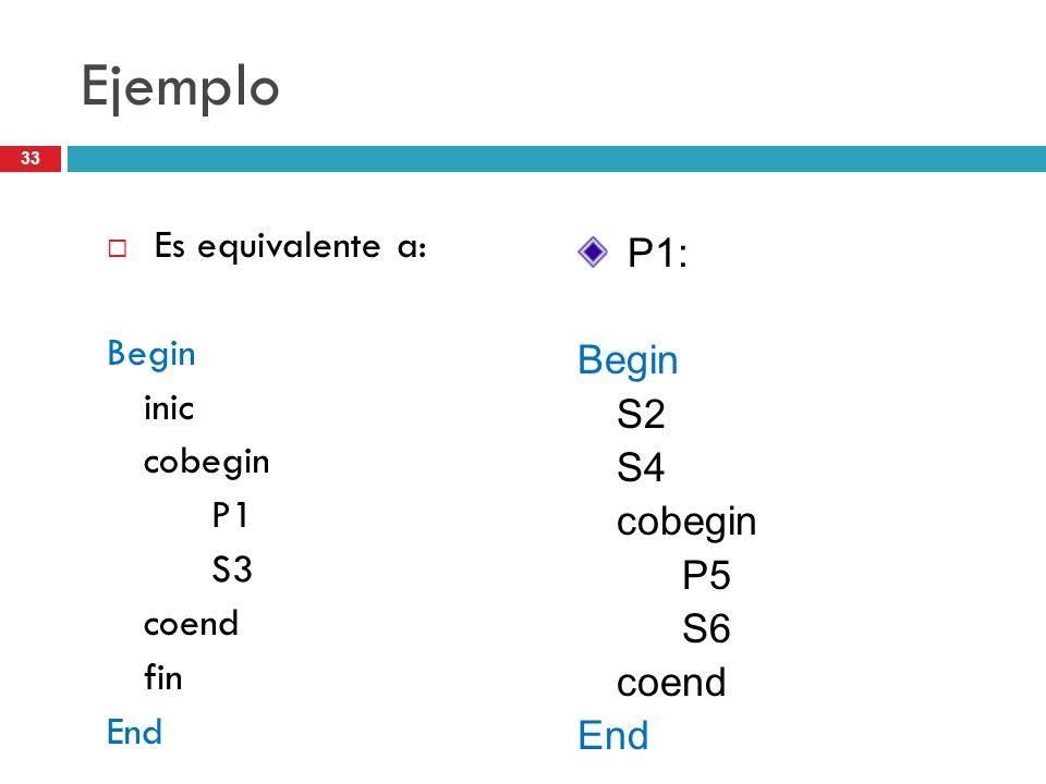 Ejemplo Es equivalente a: P1: Begin Begin inic S2 cobegin S4 P1