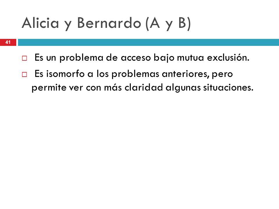 Alicia y Bernardo (A y B)
