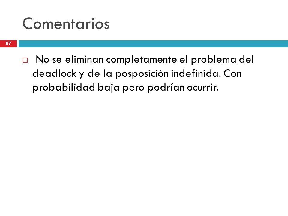 Comentarios No se eliminan completamente el problema del deadlock y de la posposición indefinida.