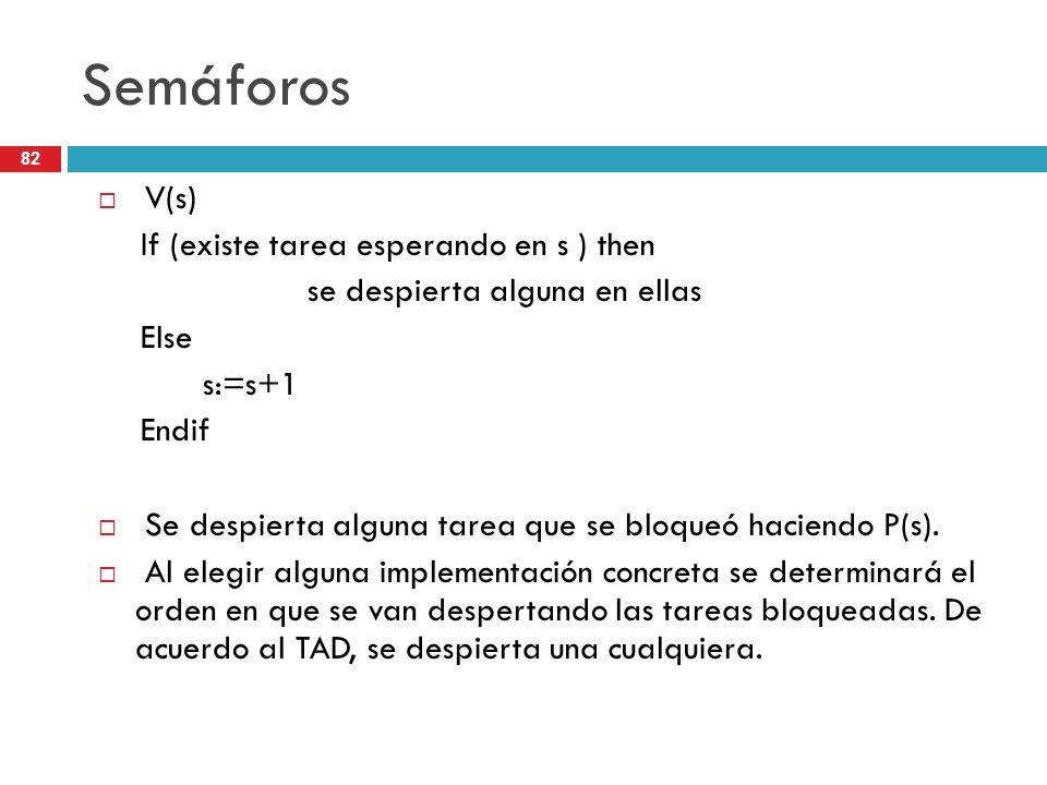 Semáforos V(s) If (existe tarea esperando en s ) then