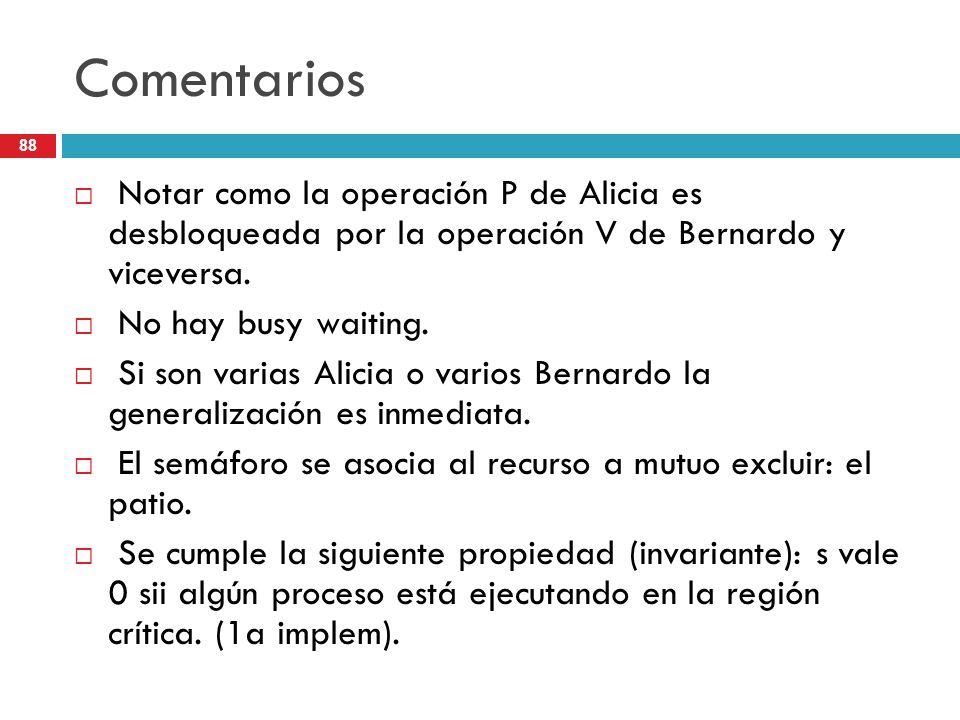 Comentarios Notar como la operación P de Alicia es desbloqueada por la operación V de Bernardo y viceversa.