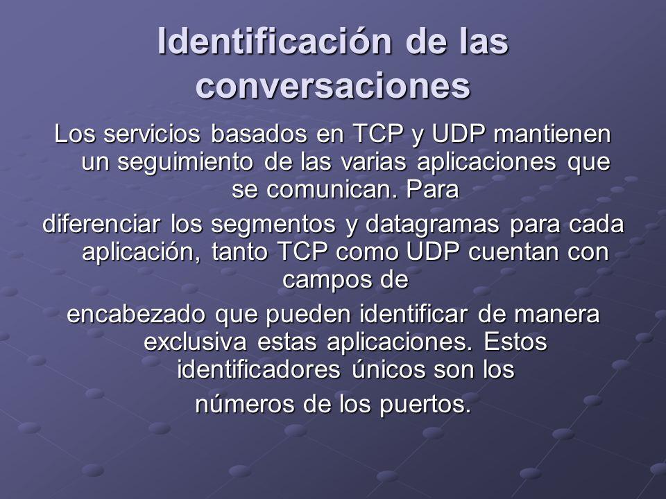 Identificación de las conversaciones