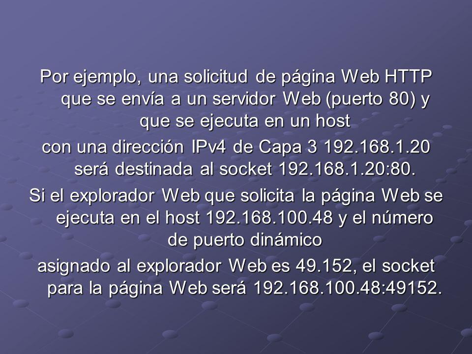Por ejemplo, una solicitud de página Web HTTP que se envía a un servidor Web (puerto 80) y que se ejecuta en un host