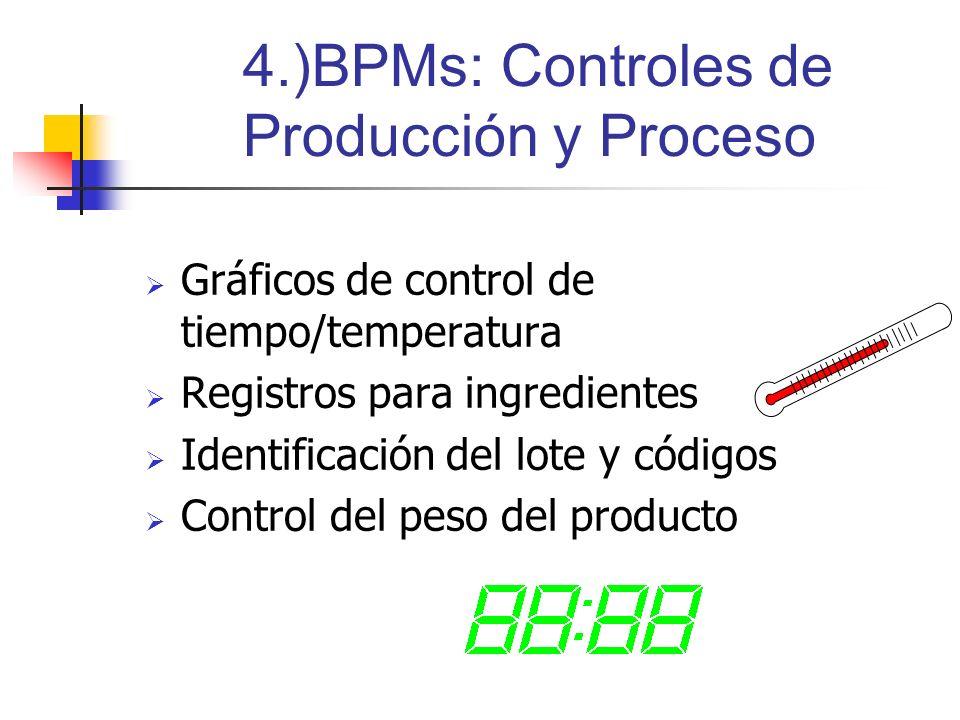 4.)BPMs: Controles de Producción y Proceso