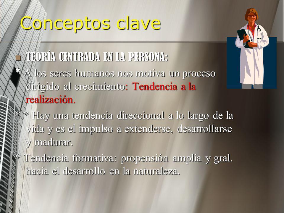 Conceptos clave TEORÍA CENTRADA EN LA PERSONA: