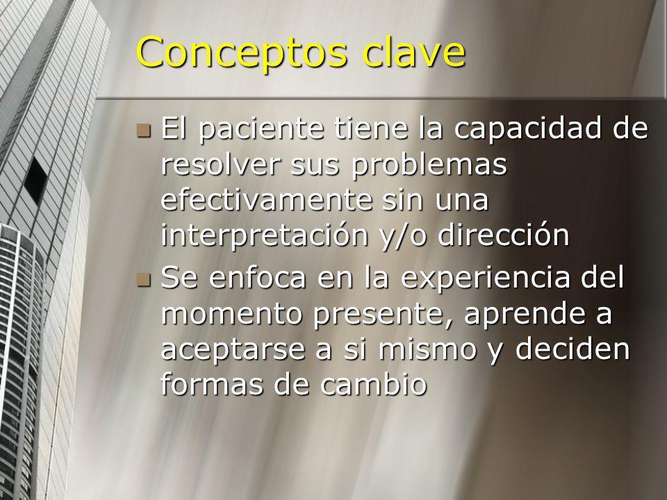 Conceptos claveEl paciente tiene la capacidad de resolver sus problemas efectivamente sin una interpretación y/o dirección.
