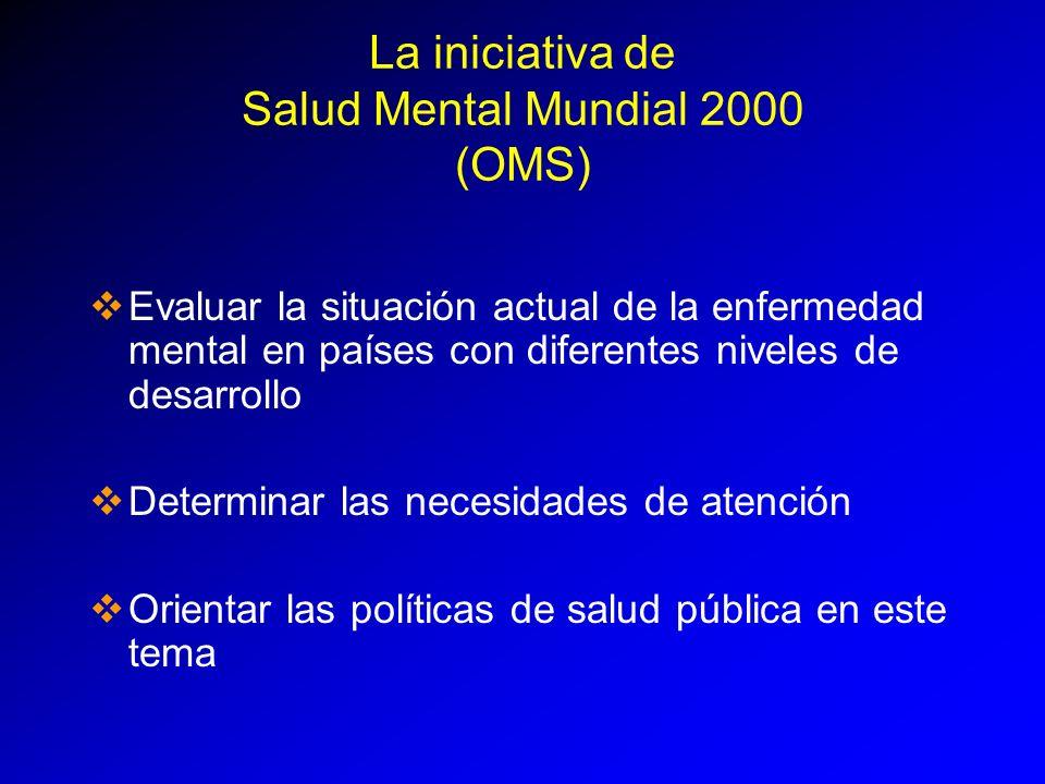 La iniciativa de Salud Mental Mundial 2000 (OMS)