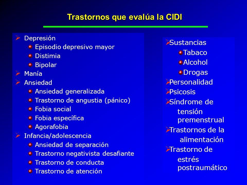 Trastornos que evalúa la CIDI