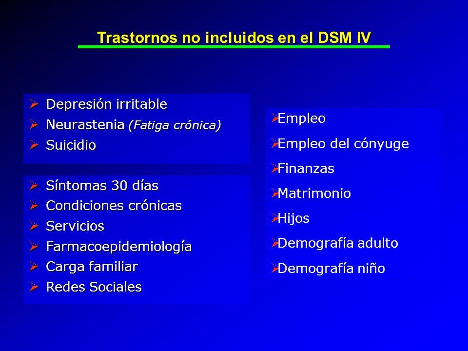 Trastornos no incluidos en el DSM IV