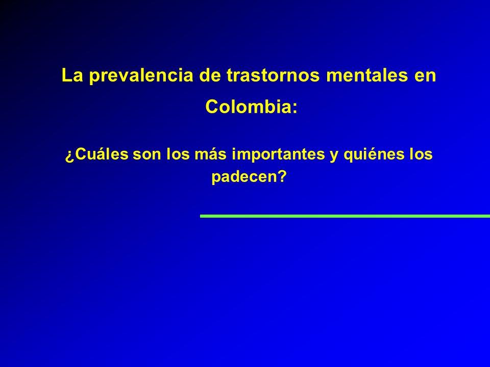 La prevalencia de trastornos mentales en Colombia: ¿Cuáles son los más importantes y quiénes los padecen