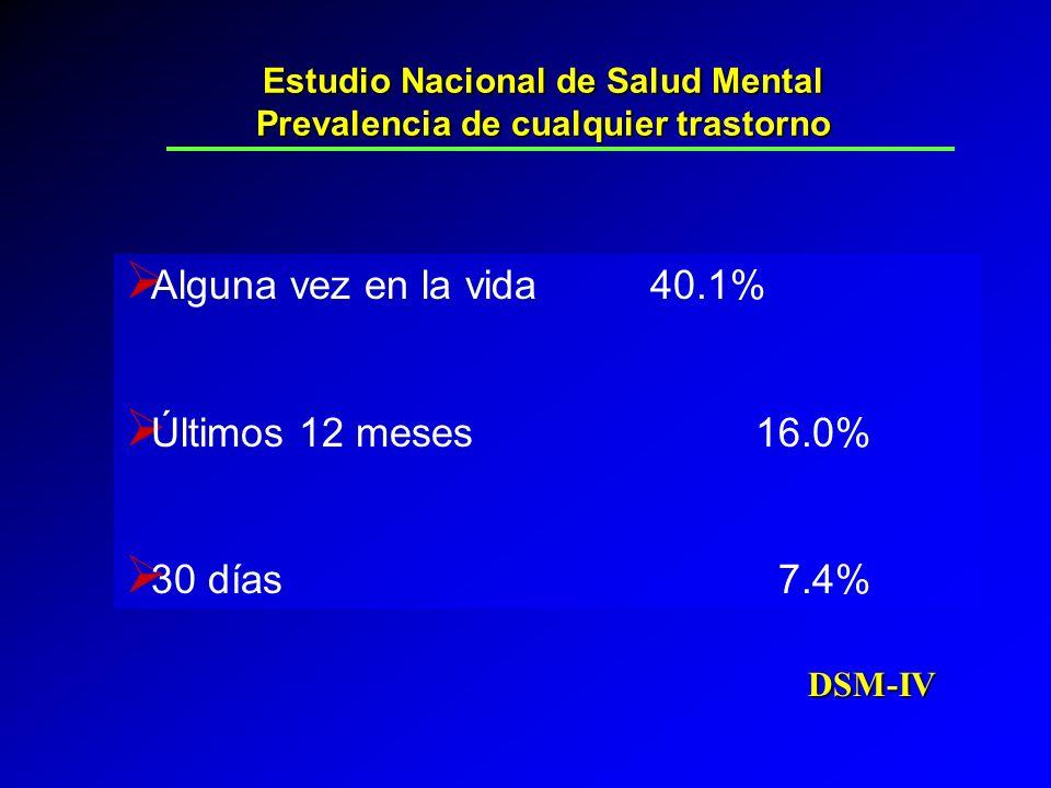 Estudio Nacional de Salud Mental Prevalencia de cualquier trastorno