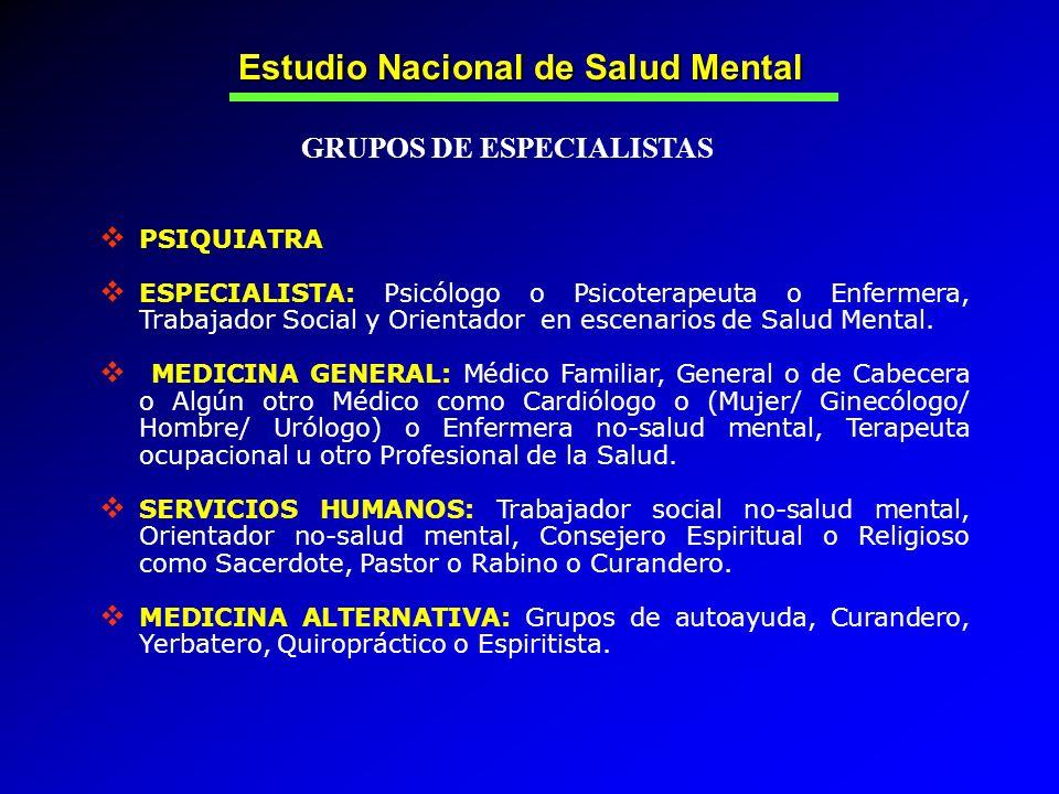 Estudio Nacional de Salud Mental GRUPOS DE ESPECIALISTAS