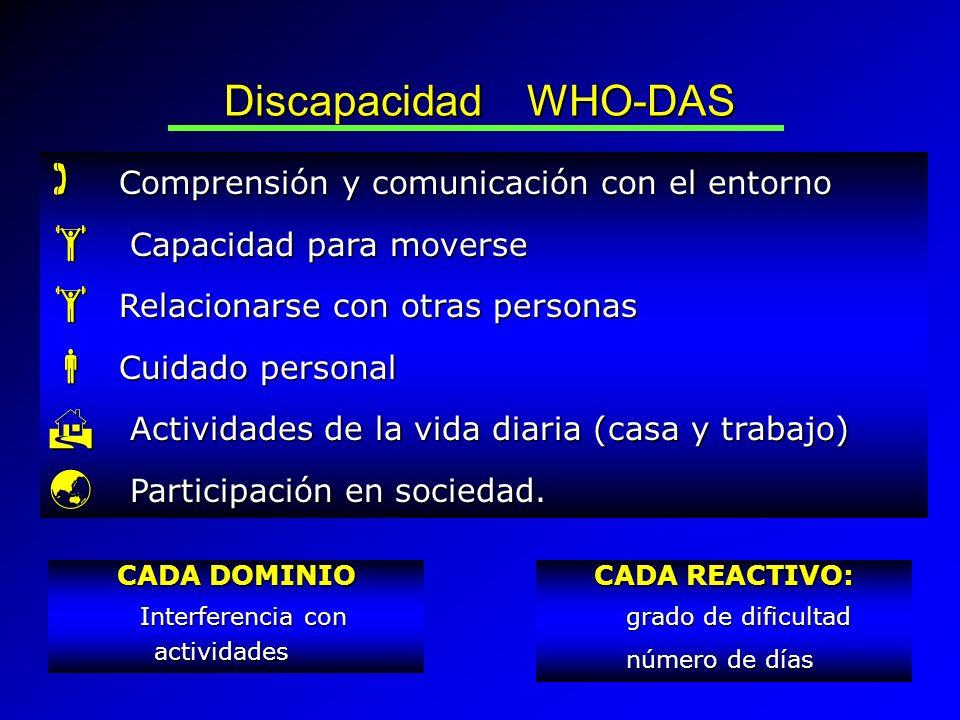 Discapacidad WHO-DAS Comprensión y comunicación con el entorno