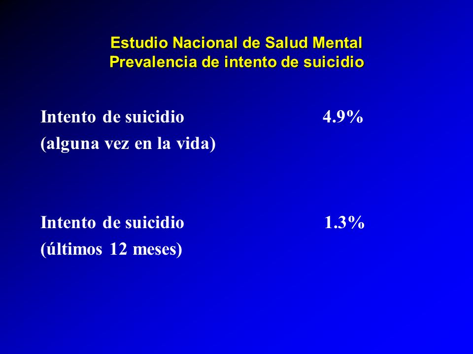 Estudio Nacional de Salud Mental Prevalencia de intento de suicidio
