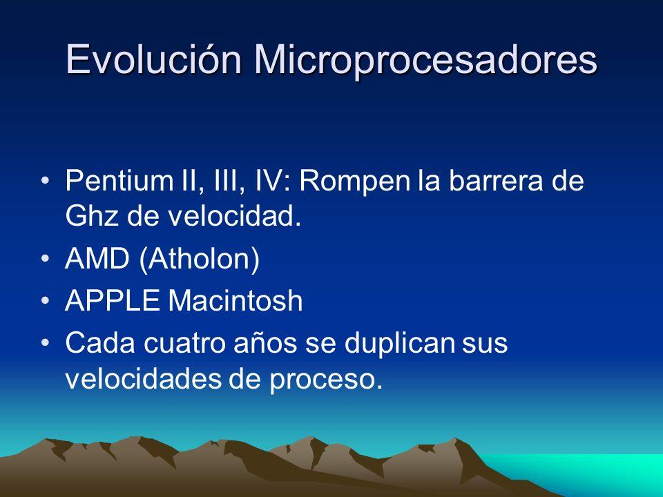 Evolución Microprocesadores