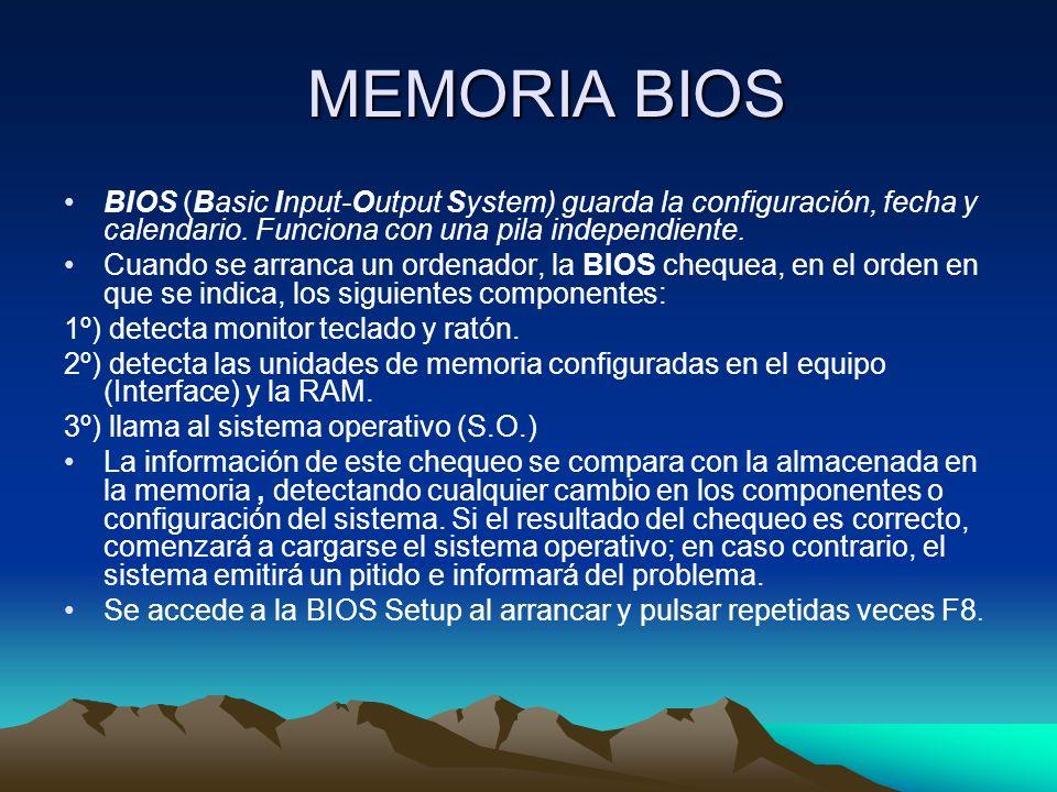 MEMORIA BIOS BIOS (Basic Input-Output System) guarda la configuración, fecha y calendario. Funciona con una pila independiente.