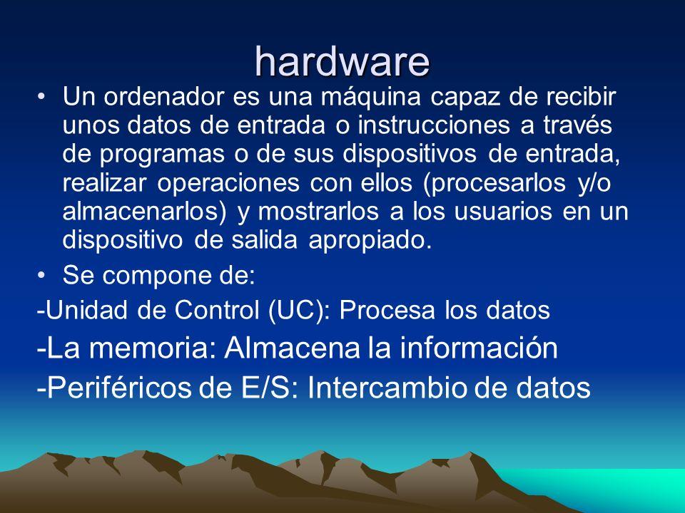 hardware -La memoria: Almacena la información