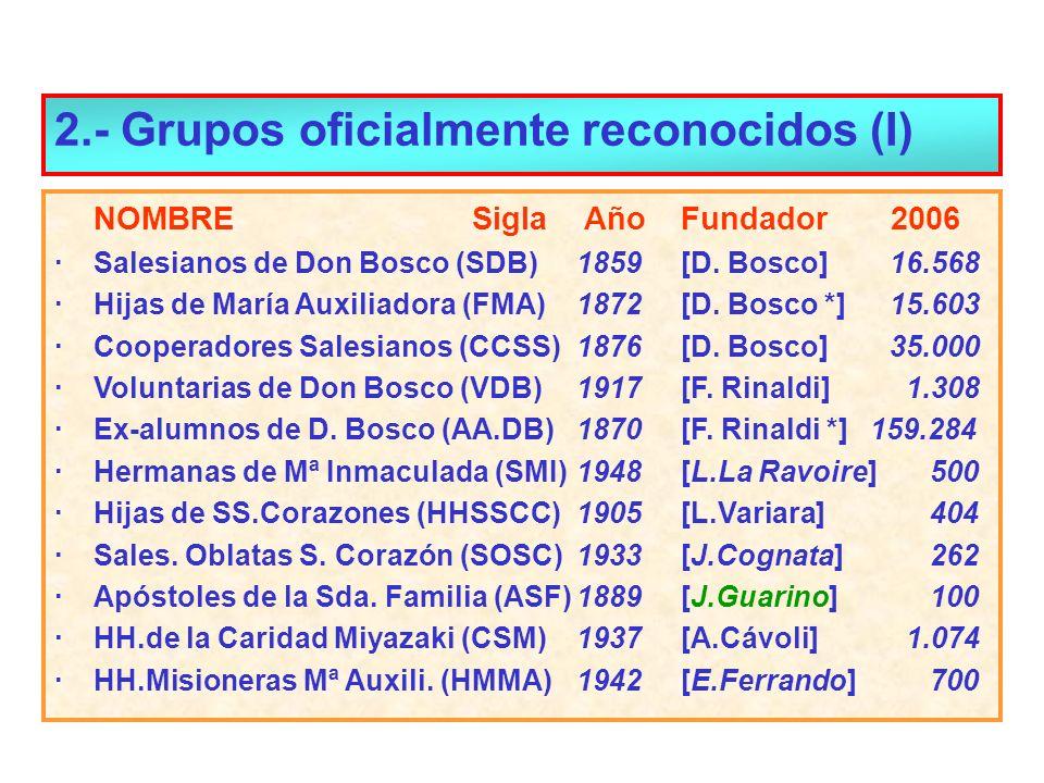 2.- Grupos oficialmente reconocidos (I)