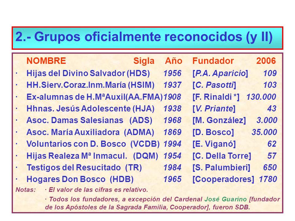 2.- Grupos oficialmente reconocidos (y II)