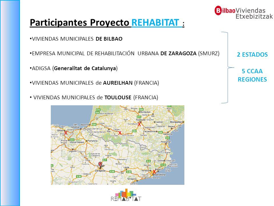 Participantes Proyecto REHABITAT :