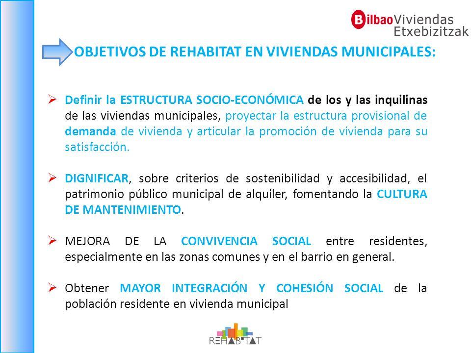 OBJETIVOS DE REHABITAT EN VIVIENDAS MUNICIPALES: