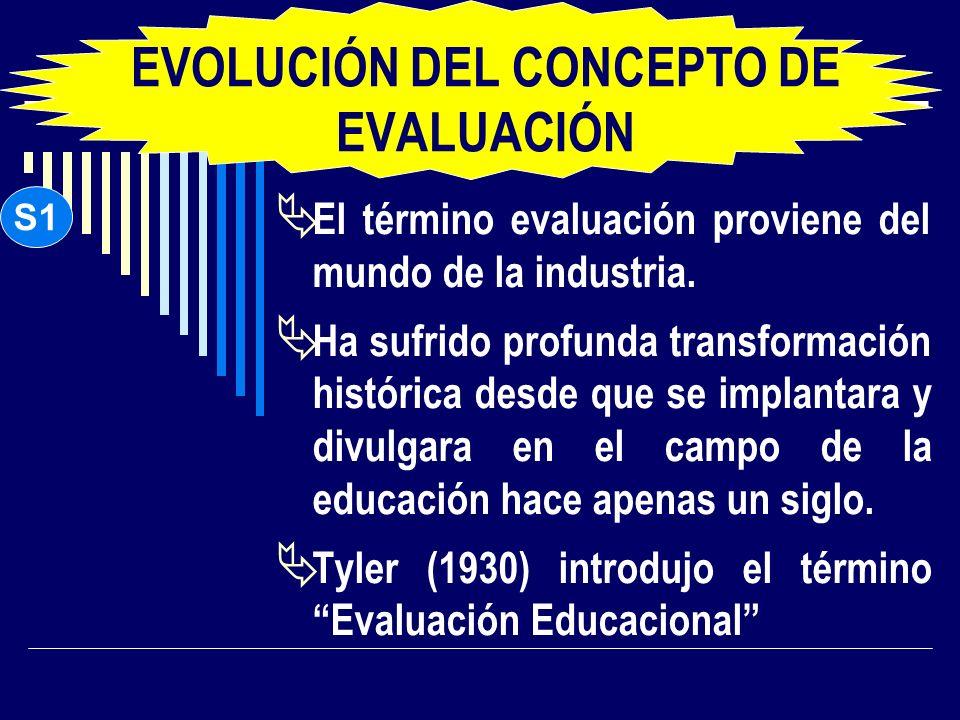 EVOLUCIÓN DEL CONCEPTO DE EVALUACIÓN
