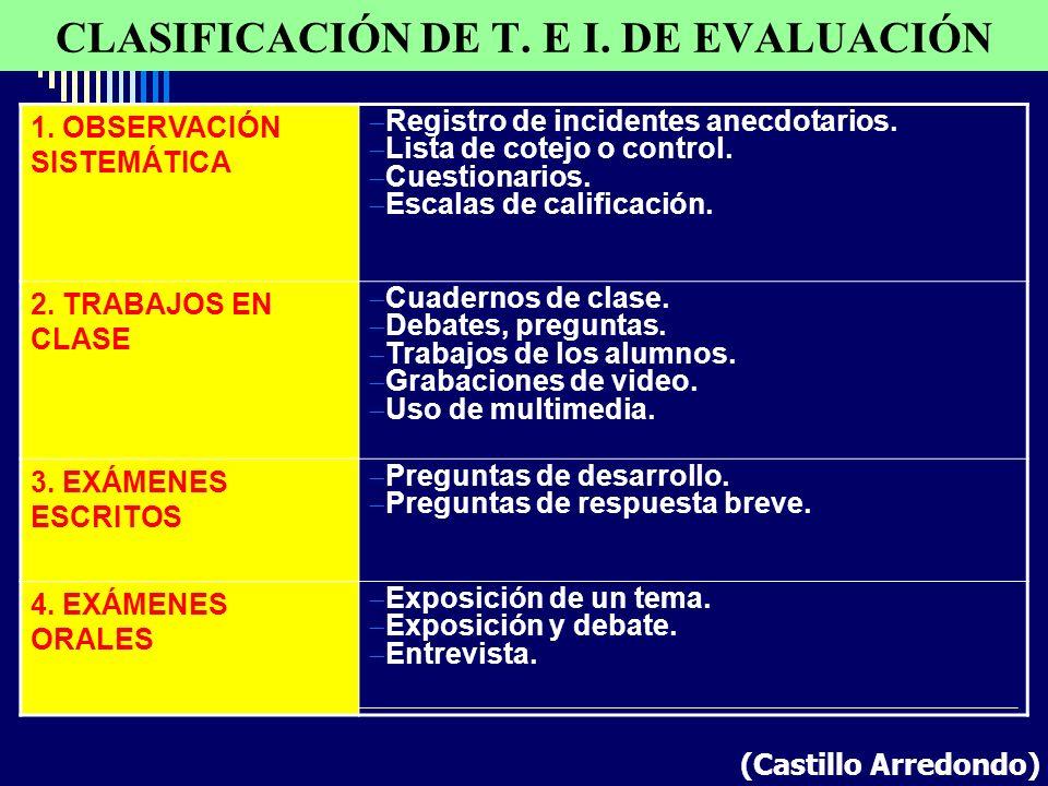 CLASIFICACIÓN DE T. E I. DE EVALUACIÓN