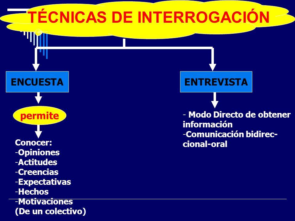 TÉCNICAS DE INTERROGACIÓN
