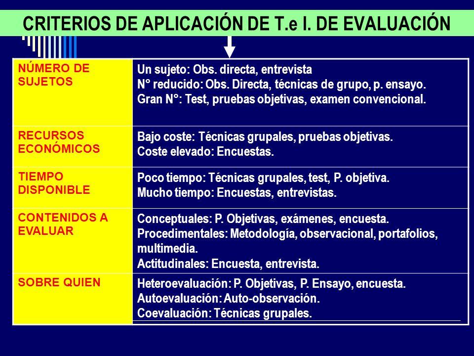 CRITERIOS DE APLICACIÓN DE T.e I. DE EVALUACIÓN