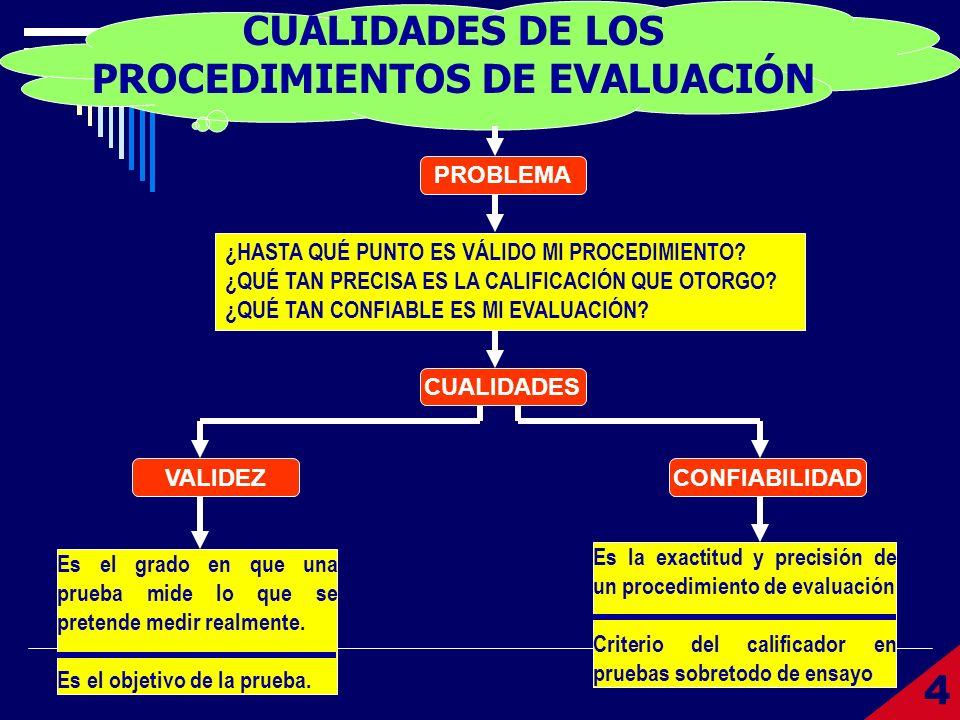 CUALIDADES DE LOS PROCEDIMIENTOS DE EVALUACIÓN