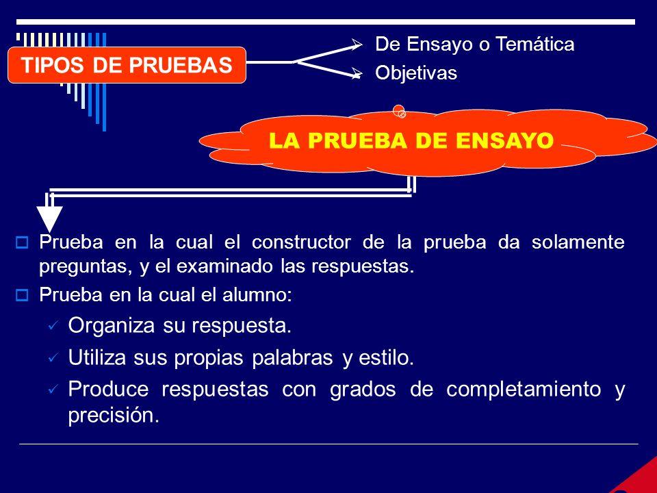 3a TIPOS DE PRUEBAS LA PRUEBA DE ENSAYO Organiza su respuesta.