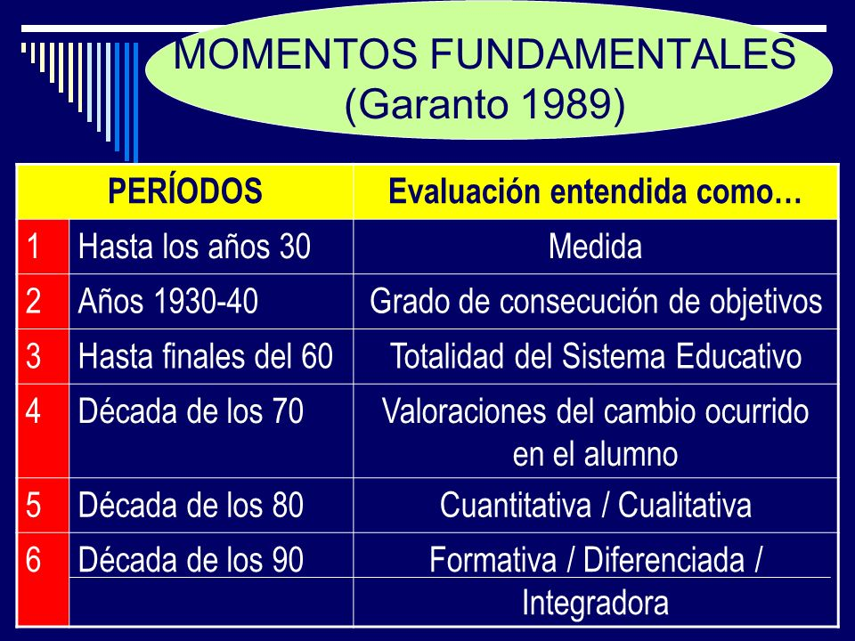 MOMENTOS FUNDAMENTALES (Garanto 1989)