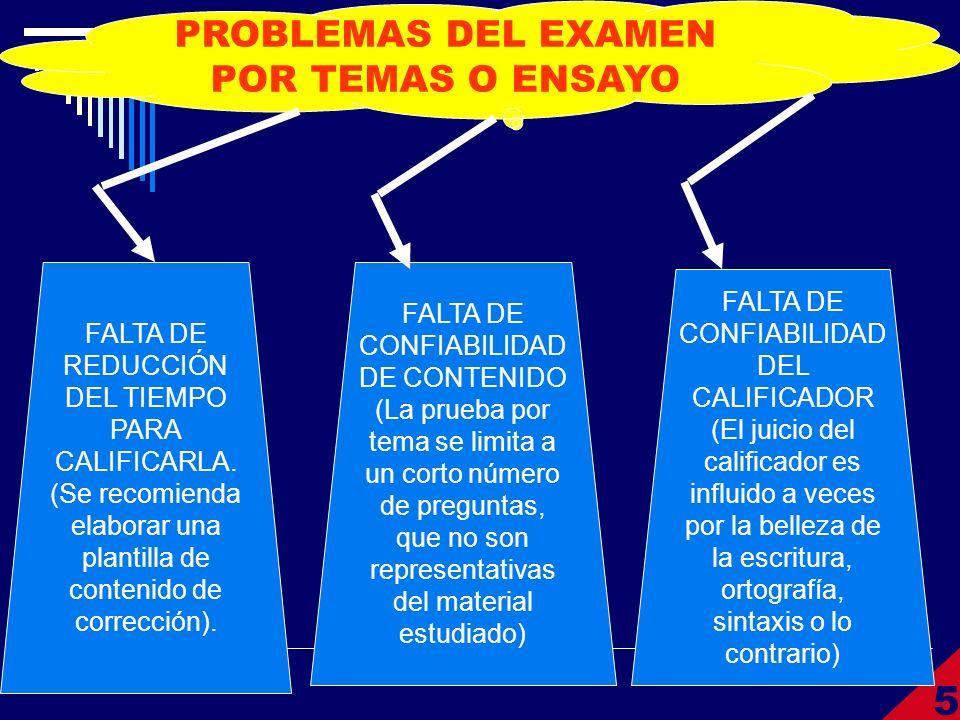 PROBLEMAS DEL EXAMEN POR TEMAS O ENSAYO