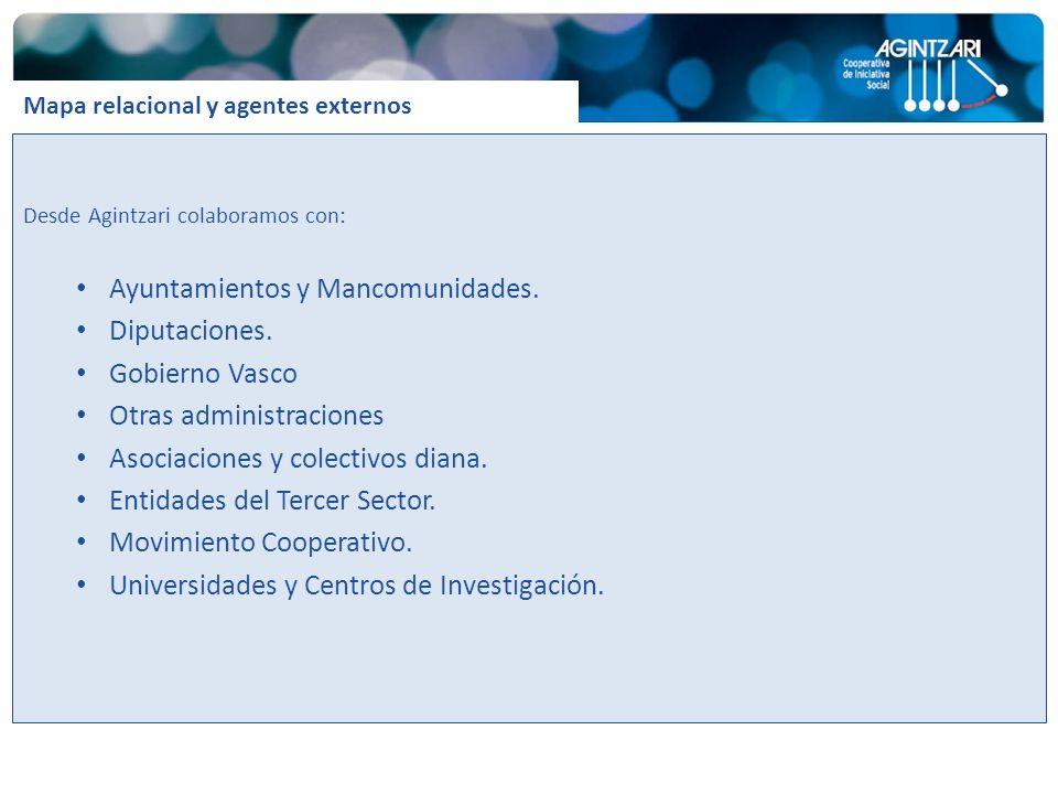 Ayuntamientos y Mancomunidades. Diputaciones. Gobierno Vasco