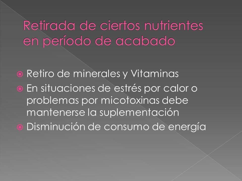 Retiro de minerales y Vitaminas