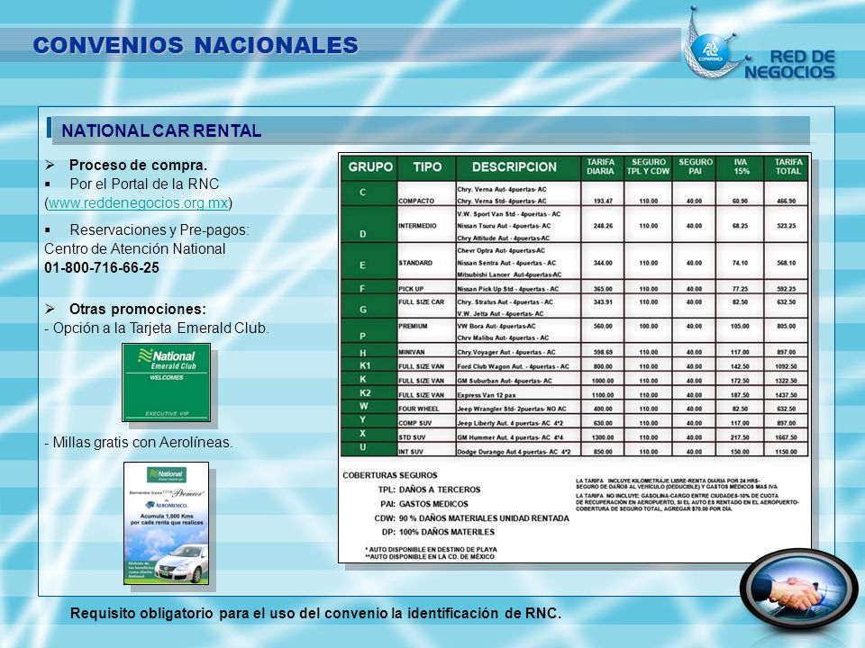 CONVENIOS NACIONALES NATIONAL CAR RENTAL Proceso de compra.