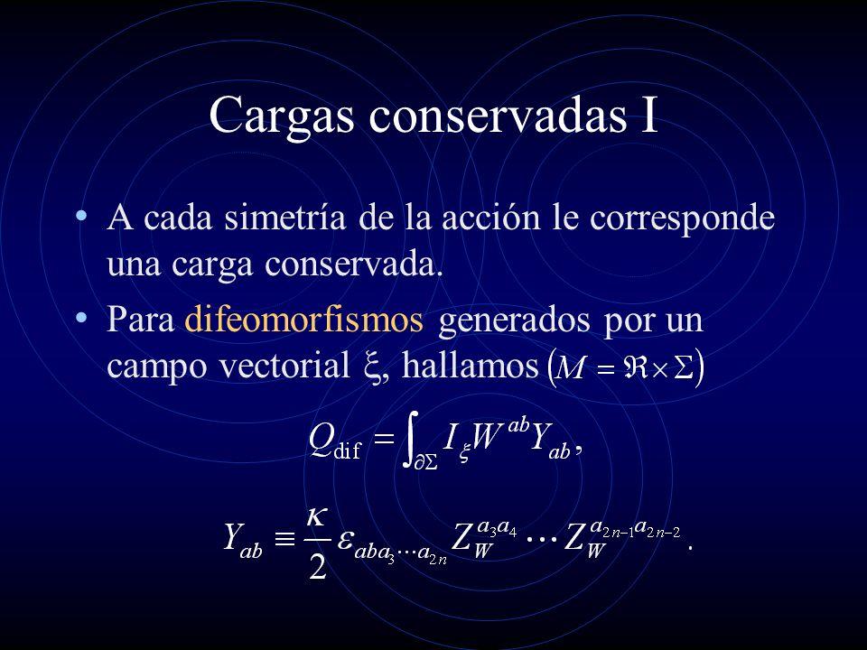 Cargas conservadas I A cada simetría de la acción le corresponde una carga conservada.