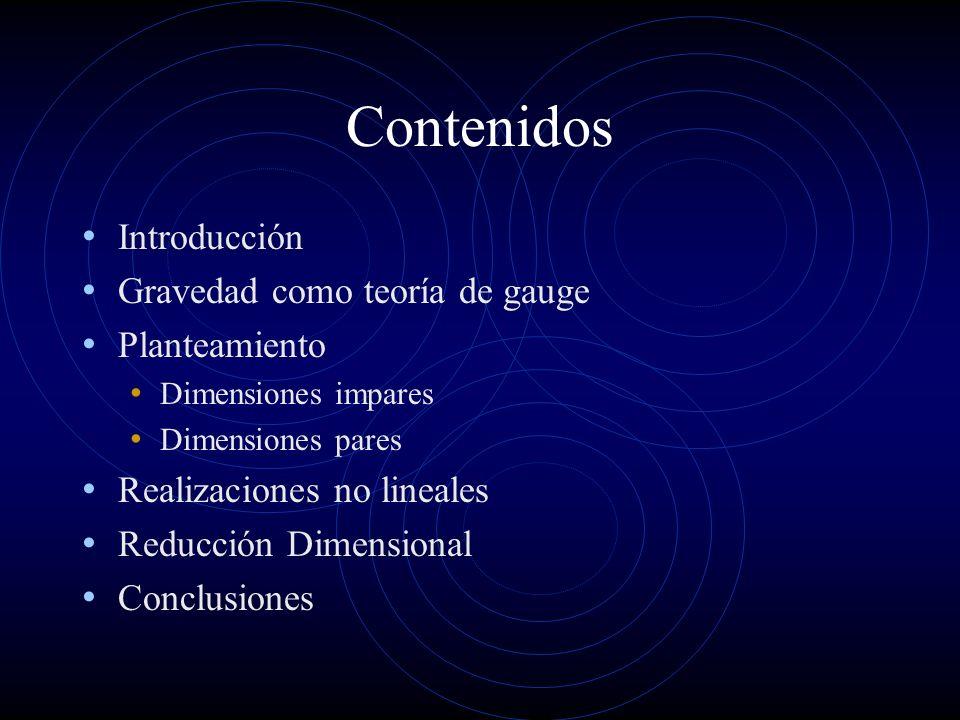 Contenidos Introducción Gravedad como teoría de gauge Planteamiento