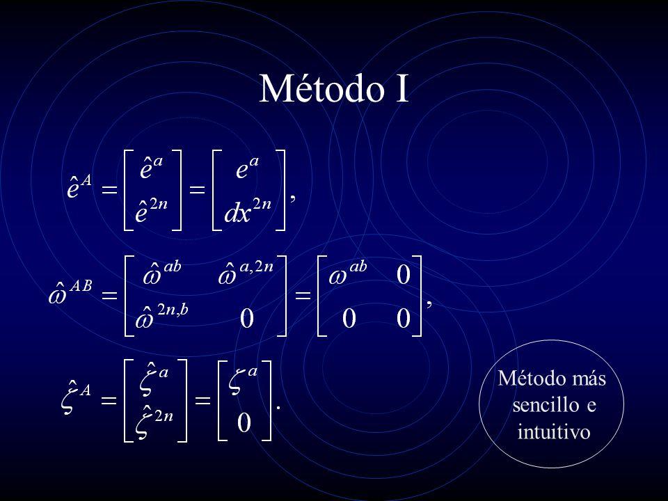 Método I Método más sencillo e intuitivo