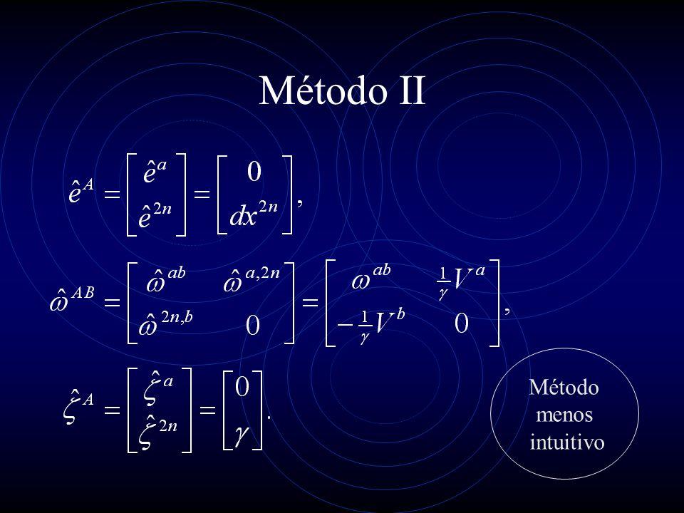 Método II Método menos intuitivo