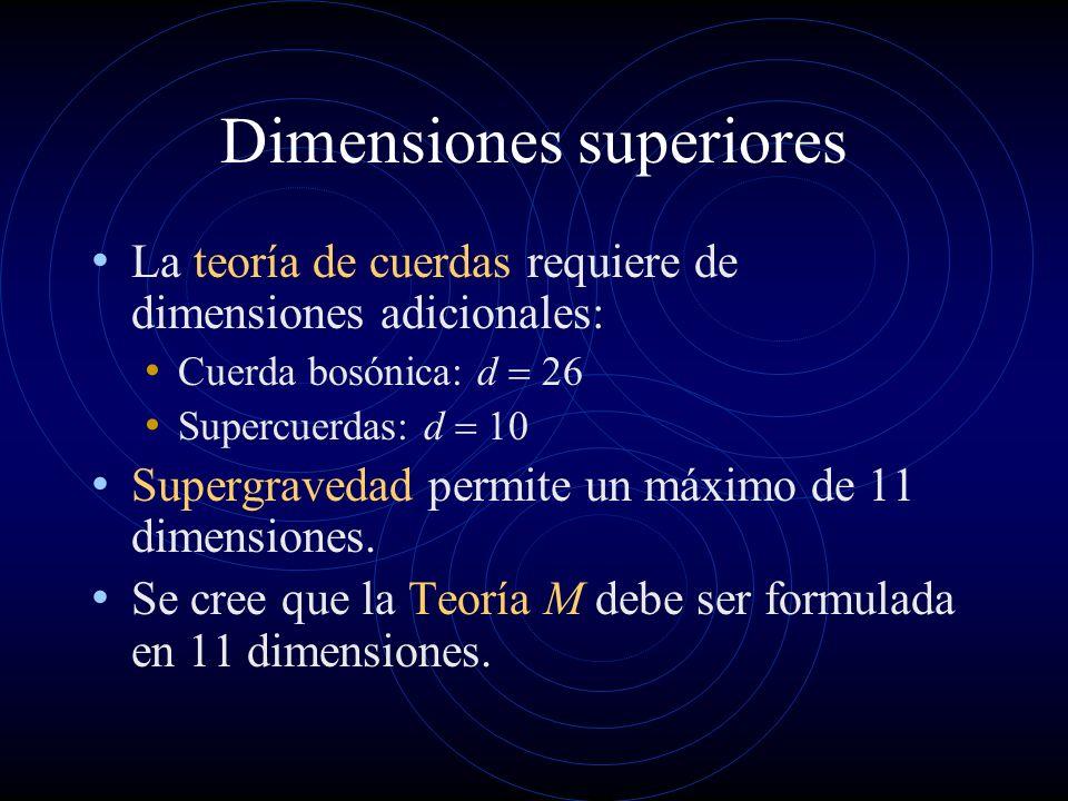 Dimensiones superiores