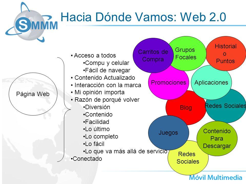 Hacia Dónde Vamos: Web 2.0 Grupos Focales Historial o Puntos