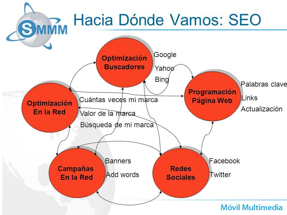 Hacia Dónde Vamos: SEO Optimización Buscadores Google Yahoo