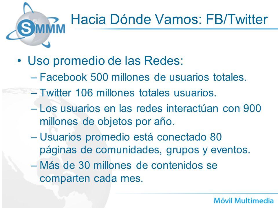 Hacia Dónde Vamos: FB/Twitter