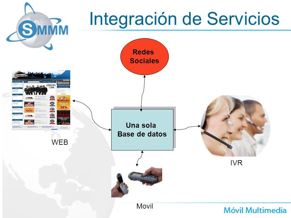 Integración de Servicios