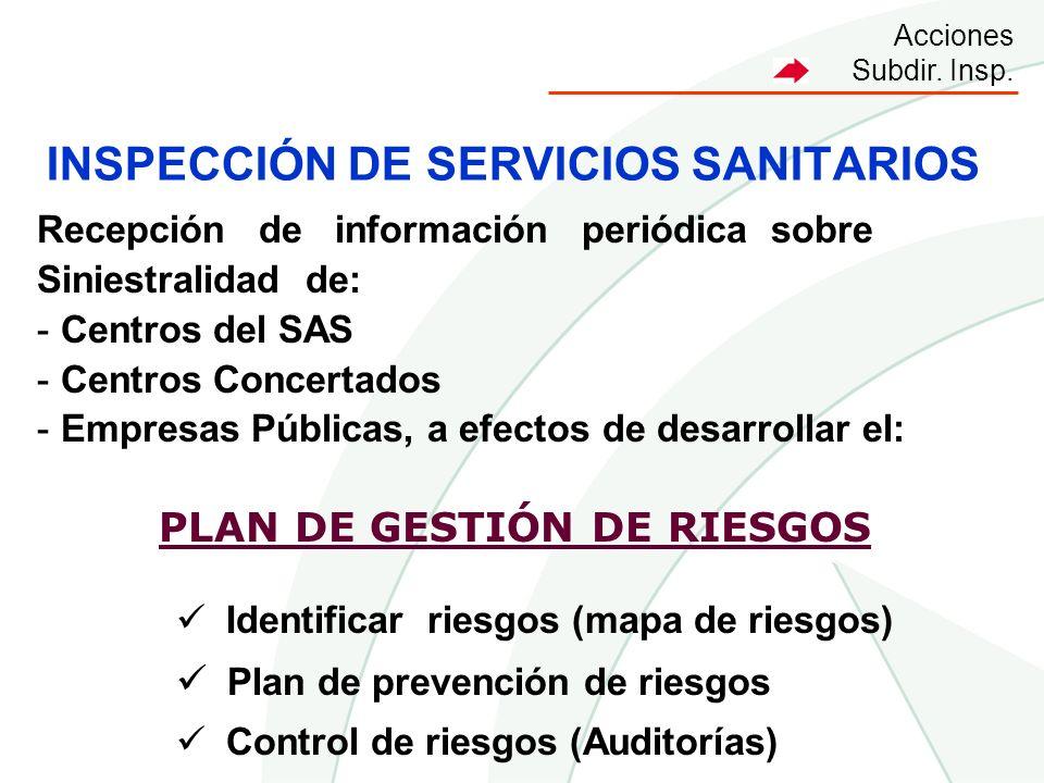 INSPECCIÓN DE SERVICIOS SANITARIOS