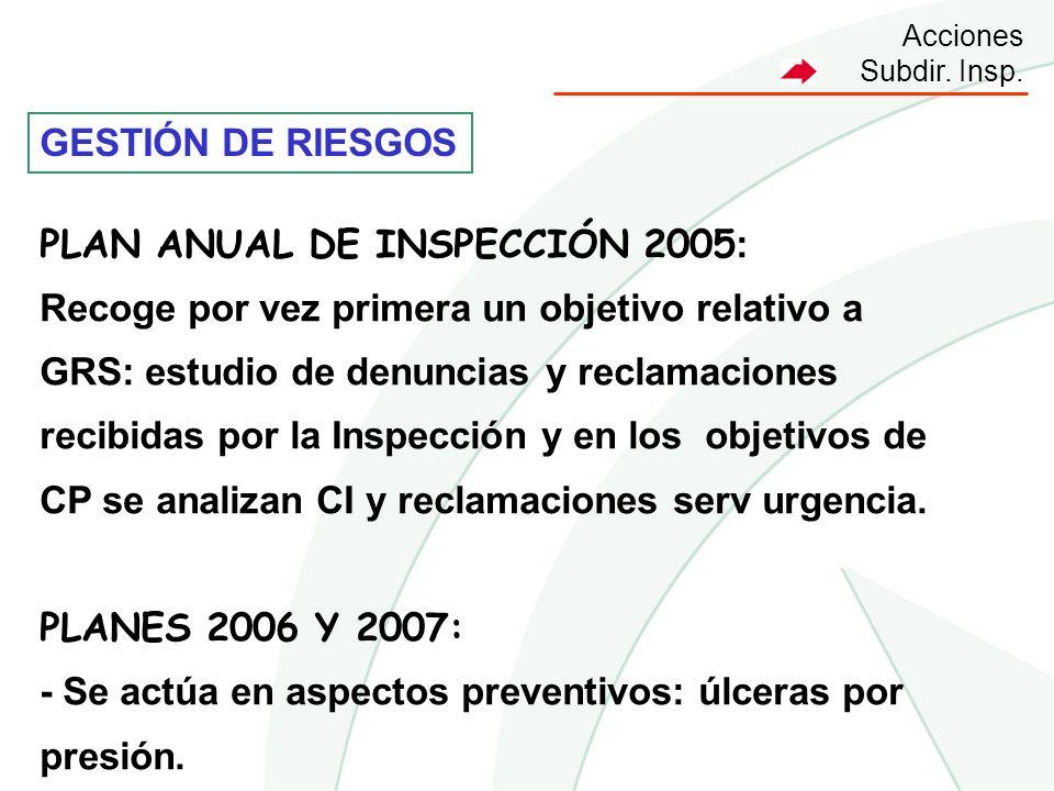 PLAN ANUAL DE INSPECCIÓN 2005: