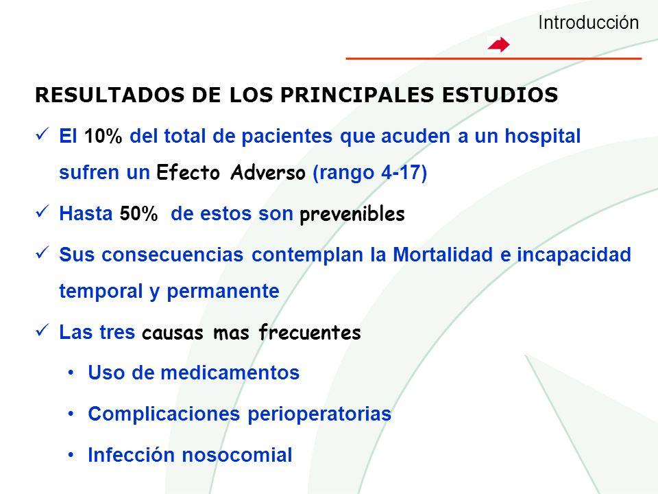 RESULTADOS DE LOS PRINCIPALES ESTUDIOS